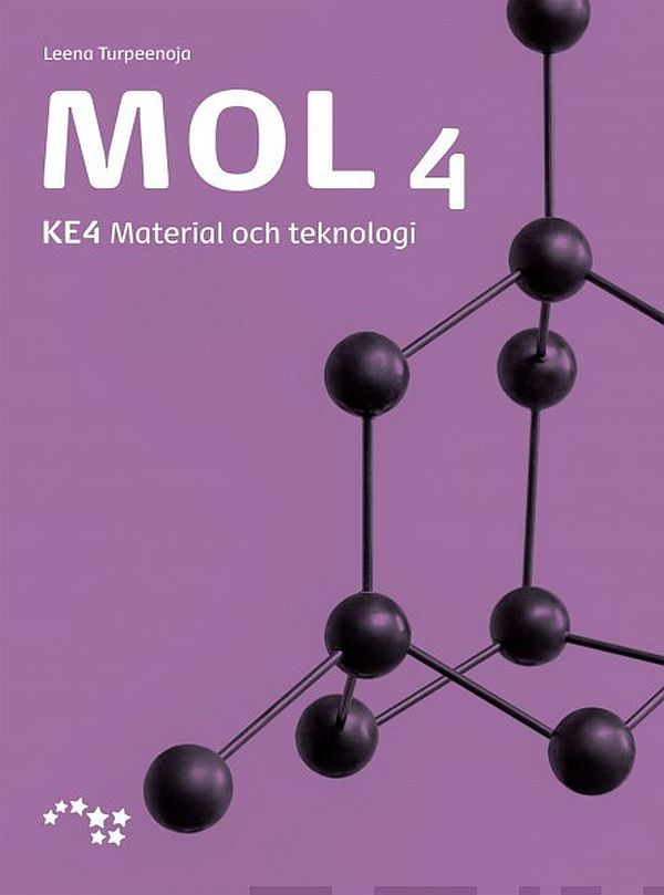 Image for Mol 4 from Suomalainen.com